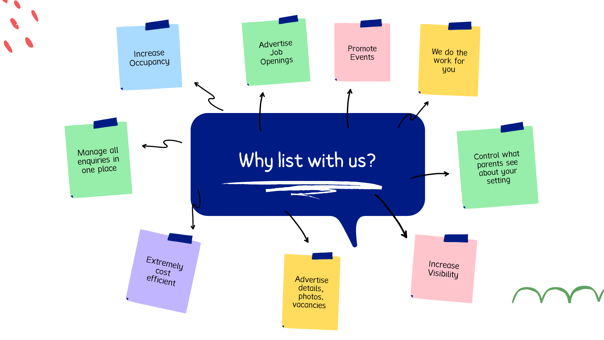 List with Us